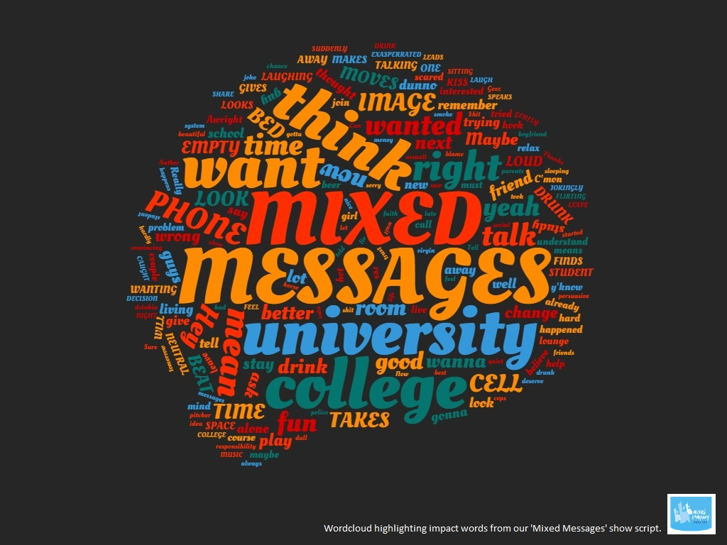 Mixed Messages Wordcloud with logo